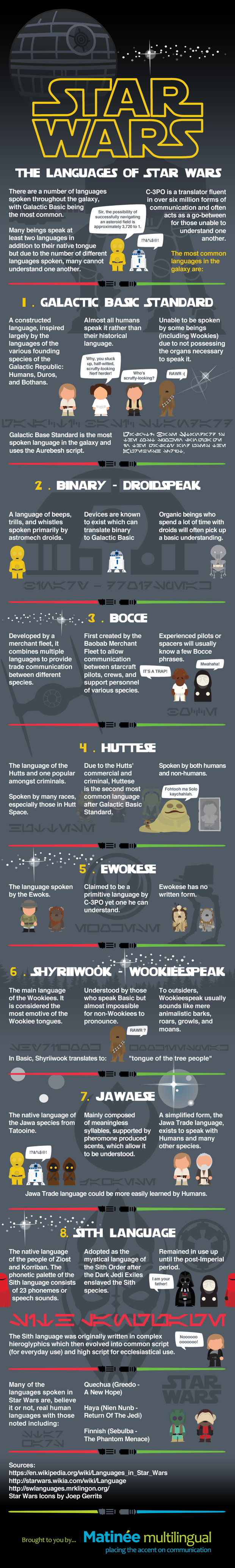 the-languages-of-star-wars1