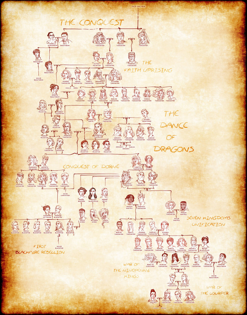 house_targaryen_complete_family_tree_by_poly_m-da5q943